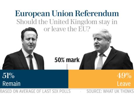 BrexitTelegraph
